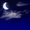Wettergrafik für Nacht/nachts für Bedeckungsgrad 2/8, heiter