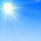 Wettergrafik für Tag/tagsüber für Bedeckungsgrad 0/8, wolkenlos/klar