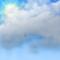 Wettergrafik für Tag/tagsüber für Bedeckungsgrad 5/8, bewölkt